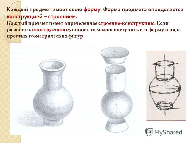 Каждый предмет имеет свою форму. Форма предмета определяется конструкцией – строением. Каждый предмет имеет определенное строение-конструкцию. Если разобрать конструкцию кувшина, то можно построить его форму в виде простых геометрических фигур