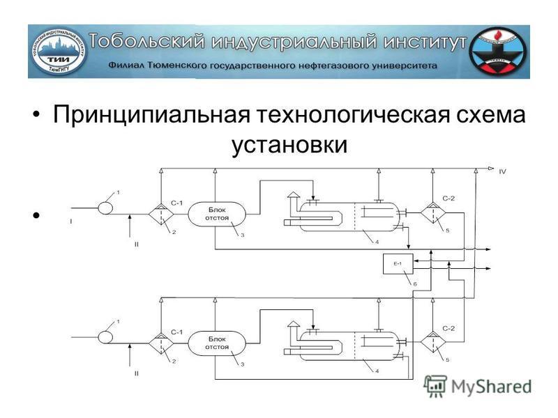 Принципиальная технологическая схема установки