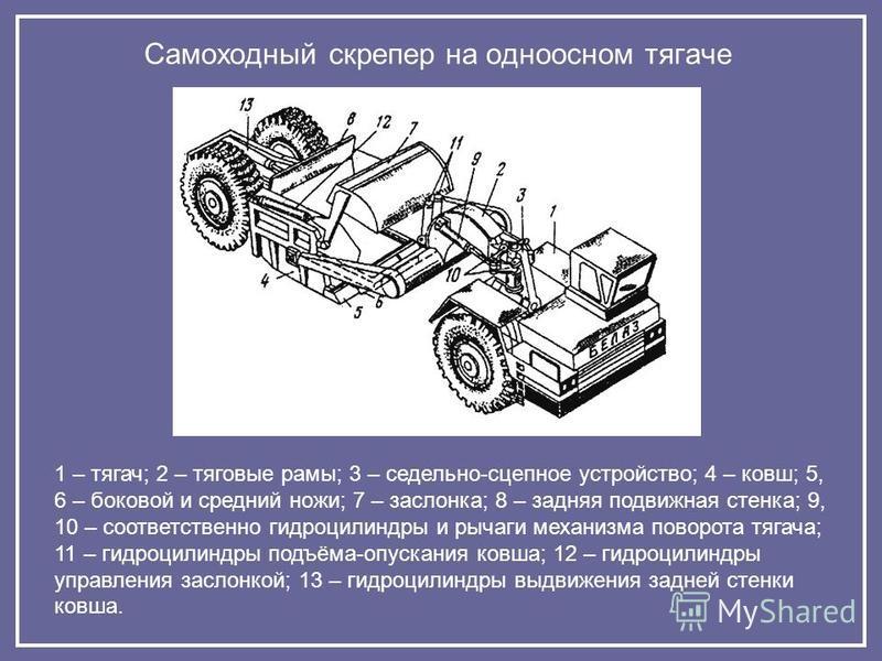 Самоходный скрепер на одноосном тягаче 1 – тягач; 2 – тяговые рамы; 3 – седельно-сцепное устройство; 4 – ковш; 5, 6 – бойковой и средний ножи; 7 – заслонка; 8 – задняя подвижная стенка; 9, 10 – соответственно гидроцилиндры и рычаги механизма поворота
