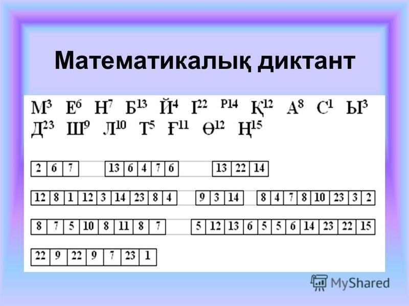 Диктанттар Математикалық диктант Терминологиялық диктант Цифрлы диктант