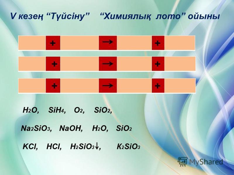 ++ ++ ++ V кезең Түйсіну Химиялық лото ойыны H2O,H2O,SiH 4,O2,O2,SiO 2, Na 2 SiO 3,NaOH,H 2 O,SiO 2 KCl,HCl,H 2 SiO 3,К 2 SiO 3