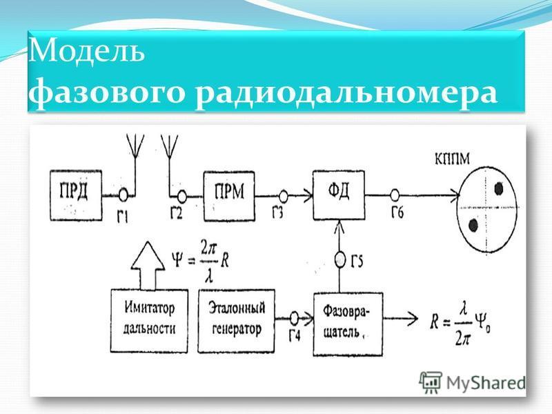 Модель фазового радиодальномера