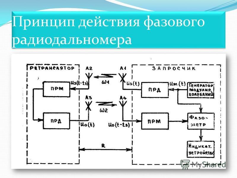 Принцип действия фазового радиодальномера