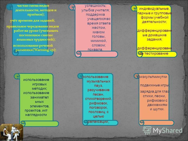 частая смена видов деятельности, методов и приёмов); учёт времени для заданий; правильное чередование видов работ на уроке (учитывать постепенное снятие языковых трудностей); использование речевой разминки(Warming up); успешность; улыбка учителя; под
