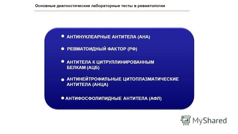Основные диагностические лабораторные тесты в ревматологии РЕВМАТОИДНЫЙ ФАКТОР (РФ) АНТИНУКЛЕАРНЫЕ АНТИТЕЛА (АНА) АНТИТЕЛА К ЦИТРУЛЛИНИРОВАННЫМ БЕЛКАМ (АЦБ) АНТИНЕЙТРОФИЛЬНЫЕ ЦИТОПЛАЗМАТИЧЕСКИЕ АНТИТЕЛА (АНЦА) АНТИФОСФОЛИПИДНЫЕ АНТИТЕЛА (АФЛ)
