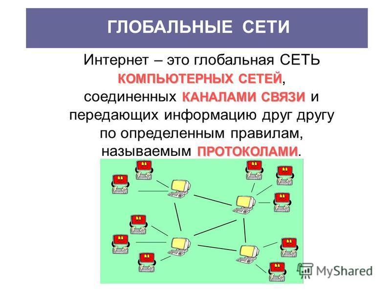 КОМПЬЮТЕРНЫХ СЕТЕЙ Интернет – это глобальная СЕТЬ КОМПЬЮТЕРНЫХ СЕТЕЙ, КАНАЛАМИ СВЯЗИ соединенных КАНАЛАМИ СВЯЗИ и передающих информацию друг другу по определенным правилам, ПРОТОКОЛАМИ называемым ПРОТОКОЛАМИ. ГЛОБАЛЬНЫЕ СЕТИ