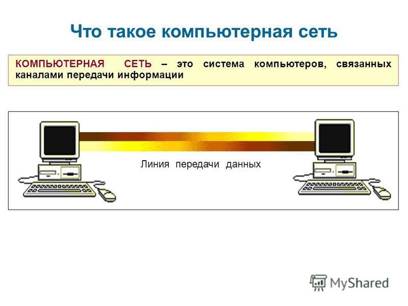 Что такое компьютерная сеть КОМПЬЮТЕРНАЯ СЕТЬ – это система компьютеров, связанных каналами передачи информации Линия передачи данных