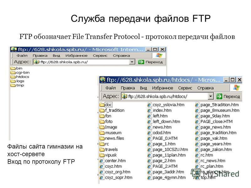 ftp://628.shkola.spb.ru FTP обозначает File Transfer Protocol - протокол передачи файлов Служба передачи файлов FTP Файлы сайта гимназии на хост-сервете Вход по протоколу FTP