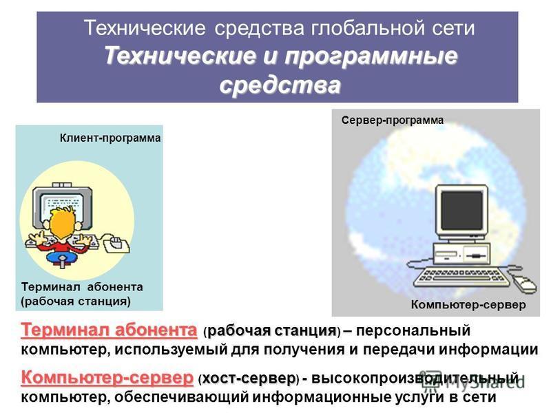 Технические средства глобальной сети Технические и программные средства Сервер-программа Компьютер-сервер Клиент-программа Терминал абонента (рабочая станция) Компьютер-сервер хост-сервер Компьютер-сервер ( хост-сервер ) - высокопроизводительный комп
