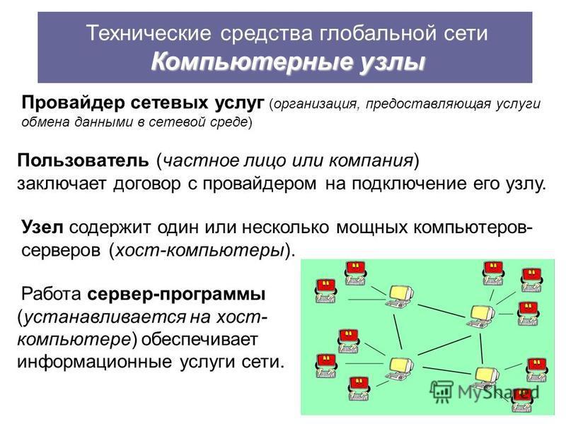 Провайдер сетевых услуг (организация, предоставляющая услуги обмена данными в сетевой среде) Узел содержит один или несколько мощных компьютеров- серверов (хост-компьютеры). Пользователь (частное лицо или компания) заключает договор с провайдером на