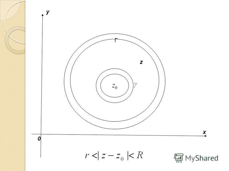 y x z Г 0