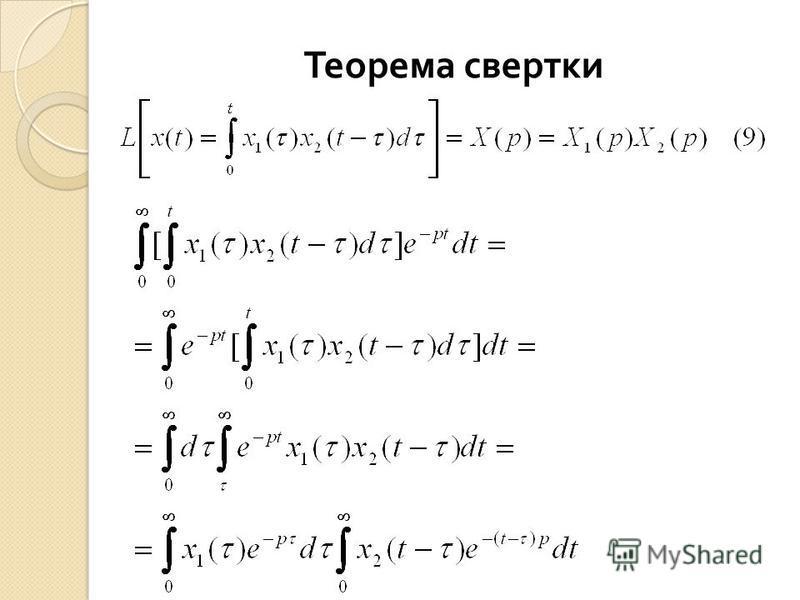 Теорема свертки