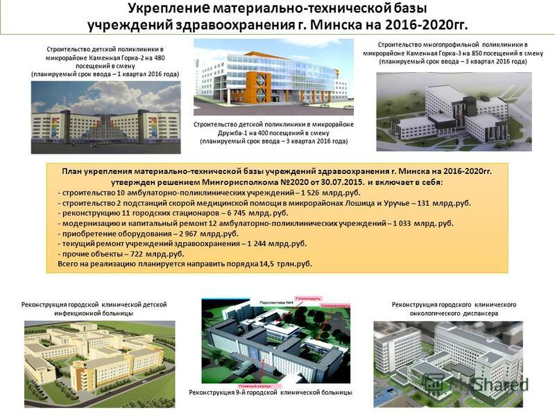 Медицинский пренатальный центр на балканской отзывы