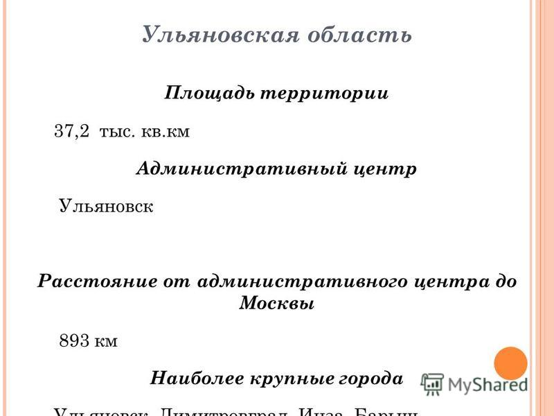 Ульяновская область Площадь территории 37,2 тыс. кв.км Административный центр Ульяновск Расстояние от административного центра до Москвы 893 км Наиболее крупные города Ульяновск, Димитровград, Инза, Барыш, Новоульяновск