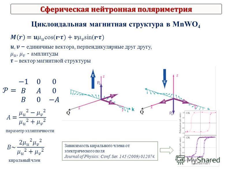 Сферическая нейтронная поляриметрия Циклоидальная магнитная структура в MnWO 4 параметр эллиптичности киральный член Зависимость кирального члена от электрического поля Journal of Physics: Conf. Ser. 145 (2009) 012074.