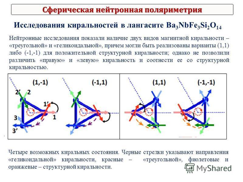 Сферическая нейтронная поляриметрия Исследования киральностей в лангасите Ba 3 NbFe 3 Si 2 O 14 Нейтронные исследования показали наличие двух видов магнитной киральности – «треугольной» и «геликоидальной», причем могли быть реализованы варианты (1,1)