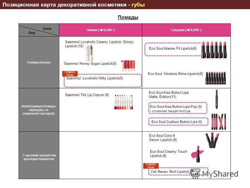 Позиционная карта декоративной косметики - губы Низкая [ 6,500~]Средняя [ 8,900~] Универсальные Эксклюзивные (помада- карандаш, со сливочной текстурой) С высоким процентом красящих пигментов Eco Soul Color It Serum Lipstick (8) Eco Soul Creamy Touch