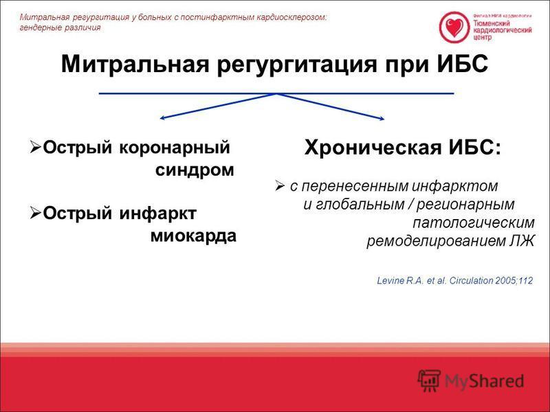Levine R.A. et al. Circulation 2005;112 Митральная регургитация при ИБС Острый коронарный синдром Острый инфаркт миокарда Хроническая ИБС: с перенесенным инфарктом и глобальным / регионарным патологическим моделированием ЛЖ Митральная регургитация у