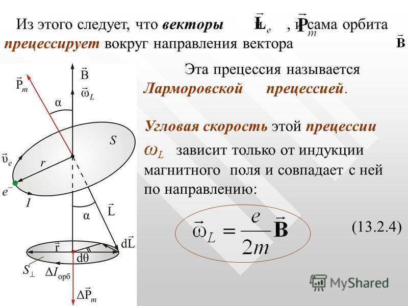 Из этого следует, что векторы и, и сама орбита прецессирует вокруг направления вектора Эта прецессия называется Ларморовской прецессией. Угловая скорость этой прецессии ω L зависит только от индукции магнитного поля и совпадает с ней по направлению: