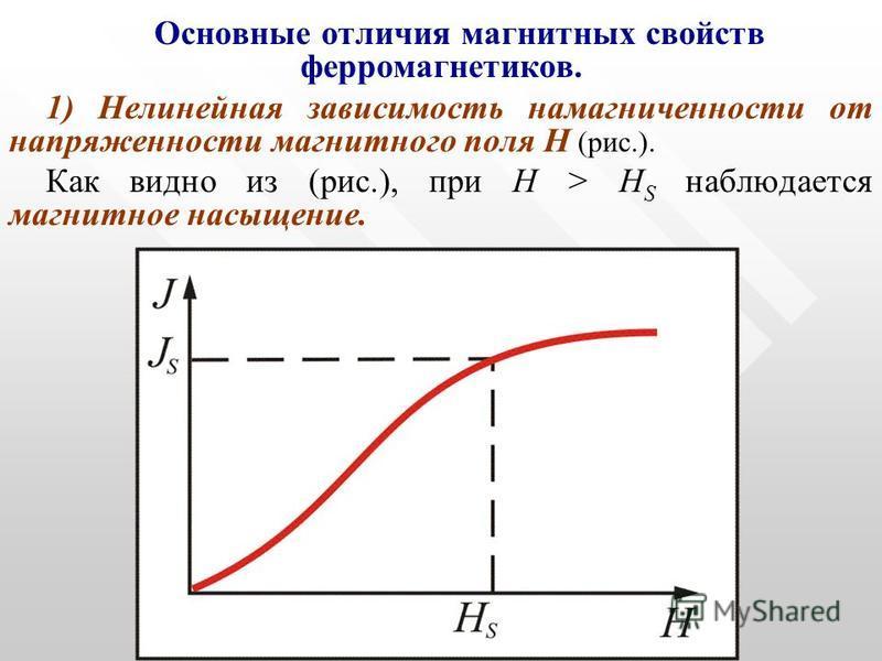 Основные отличия магнитных свойств ферромагнетиков. 1) Нелинейная зависимость намагниченности от напряженности магнитного поля Н (рис.). Как видно из (рис.), при Н > H S наблюдается магнитное насыщение. Рис. 13.5