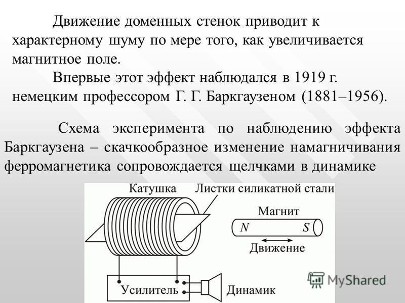 Схема эксперимента по наблюдению эффекта Баркгаузена – скачкообразное изменение намагничивания ферромагнетика сопровождается щелчками в динамике Движение доменных стенок приводит к характерному шуму по мере того, как увеличивается магнитное поле. Впе