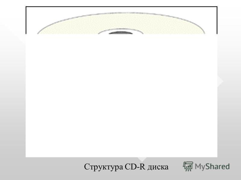 Структура CD-R диска