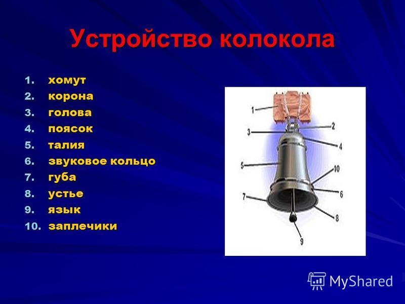 Устройство колокола 1. хомут 2. корона 3. голова 4. поясок 5. талия 6. звуковое кольцо 7. губа 8. устье 9. язык 10. заплечики