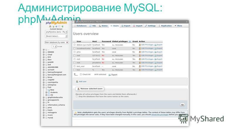 Администрирование MySQL: phpMyAdmin