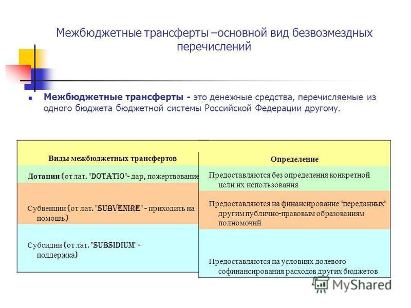 Межбюджетные трансферты –основной вид безвозмездных перечислений Межбюджетные трансферты - это денежные средства, перечисляемые из одного бюджета бюджетной системы Российской Федерации другому. Виды межбюджетных трансфертов Дотации ( от лат.