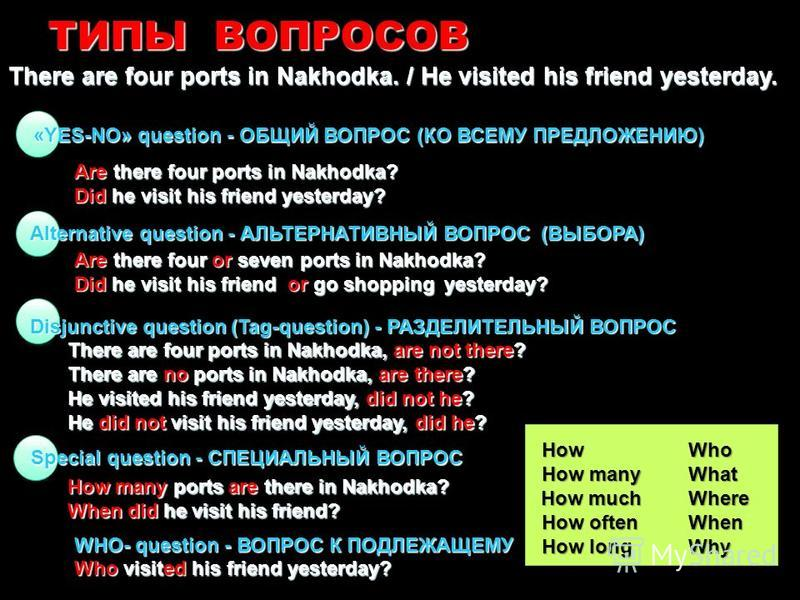 ТИПЫ ВОПРОСОВ «YES-NO» question - ОБЩИЙ ВОПРОС (КО ВСЕМУ ПРЕДЛОЖЕНИЮ) There are four ports in Nakhodka. / He visited his friend yesterday. Are there four ports in Nakhodka? Did he visit his friend yesterday? Alternative question - АЛЬТЕРНАТИВНЫЙ ВОПР
