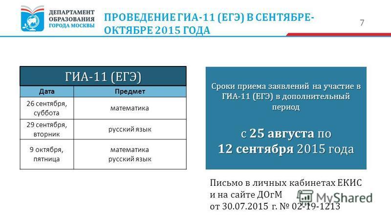 ПРОВЕДЕНИЕ ГИА-11 (ЕГЭ) В СЕНТЯБРЕ- ОКТЯБРЕ 2015 ГОДА Дата Предмет 26 сентября, суббота математика 29 сентября, вторник русский язык 9 октября, пятница математика русский язык ГИА-11 (ЕГЭ) Сроки приема заявлений на участие в ГИА-11 (ЕГЭ) в дополнител