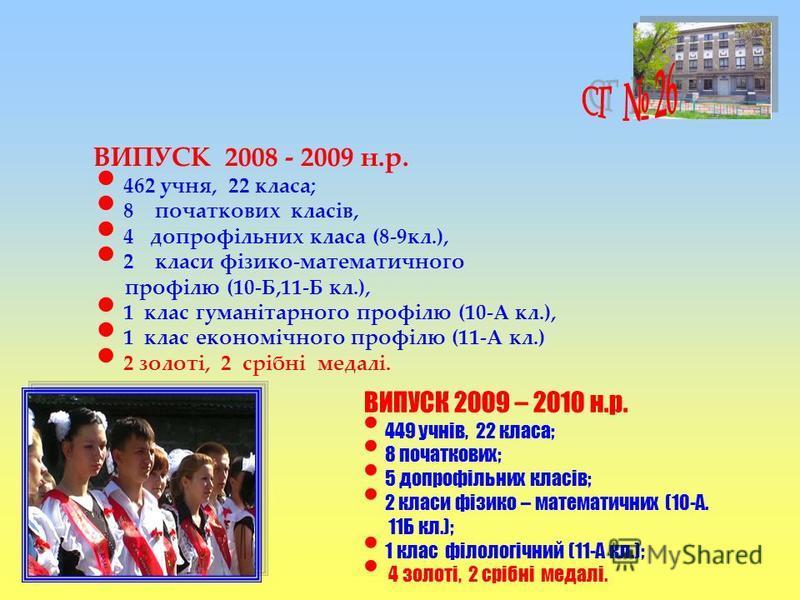 ВИПУСК 2008 - 2009 н.р. 462 учня, 22 класа; 8 початкових класів, 4 допрофільних класа (8-9 кл.), 2 класи фізико-математичного профілю (10-Б,11-Б кл.), 1 клас гуманітарного профілю (10-А кл.), 1 клас економічного профілю (11-А кл.) 2 золоті, 2 срібні