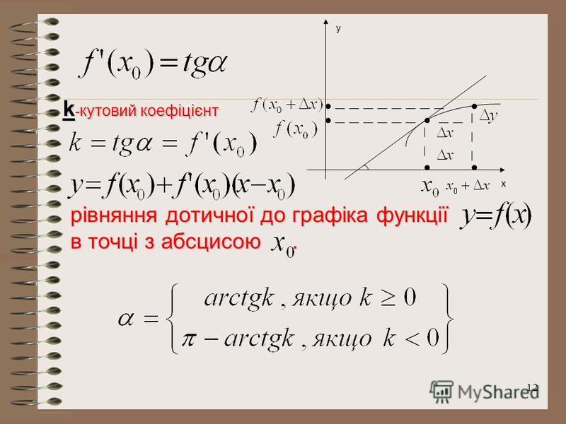 12 y x k - кутовий коефіцієнт k - кутовий коефіцієнт рівняння дотичної до графіка функції в точці з абсцисою.