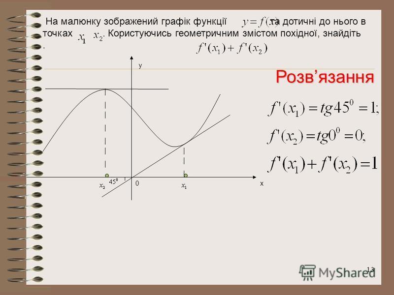 13 На малюнку зображений графік функції та дотичні до нього в точках. Користуючись геометричним змістом похідної, знайдіть. y x0 Розвязання