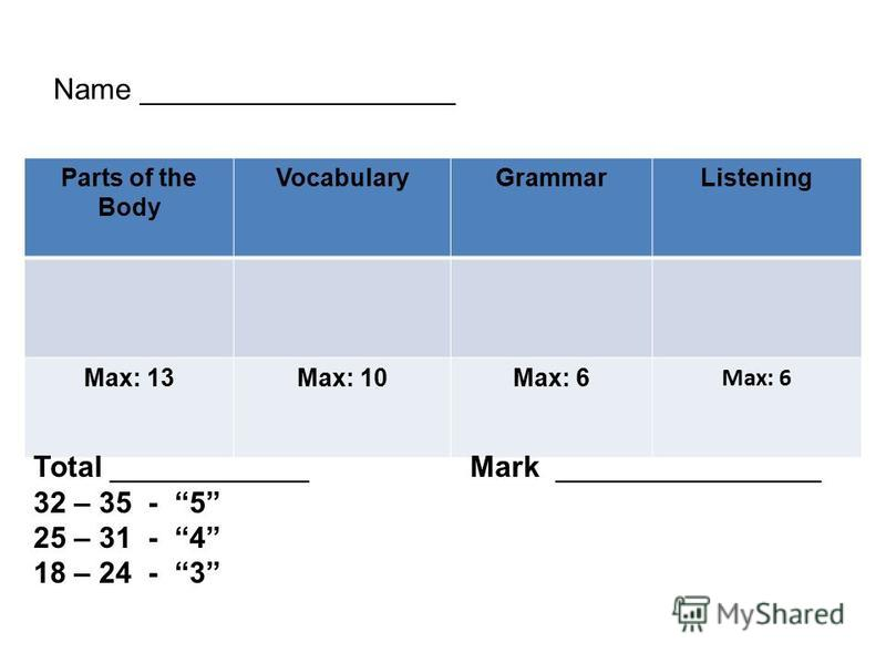Parts of the Body VocabularyGrammarListening Max: 13Max: 10Max: 6 Name ___________________ Total ____________ Mark ________________ 32 – 35 - 5 25 – 31 - 4 18 – 24 - 3