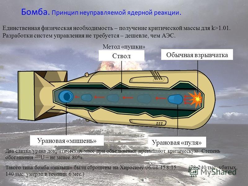 Бомба. Принцип неуправляемой ядерной реакции. Единственная физическая необходимость – получение критической массы для k>1.01. Разработки систем управления не требуется – дешевле, чем АЭС. Метод «пушки» Ствол Обычная взрывчатка Урановая «пуля» Уранова