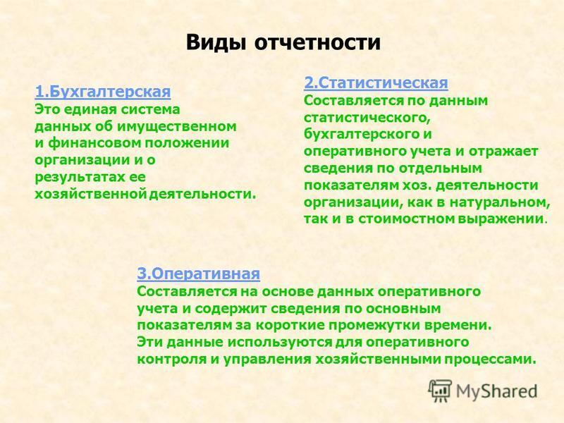 Презентация на тему КУРСОВАЯ РАБОТА по дисциплине Бухгалтерская  3 Виды отчетности
