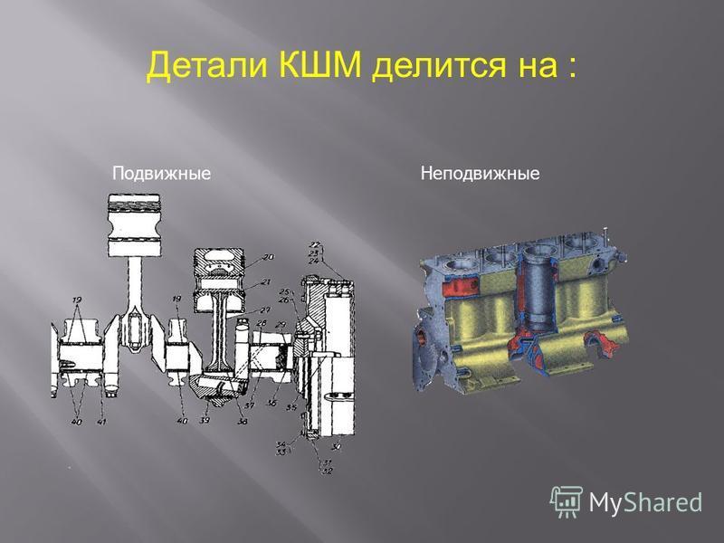 Детали КШМ делится на : Подвижные Неподвижные