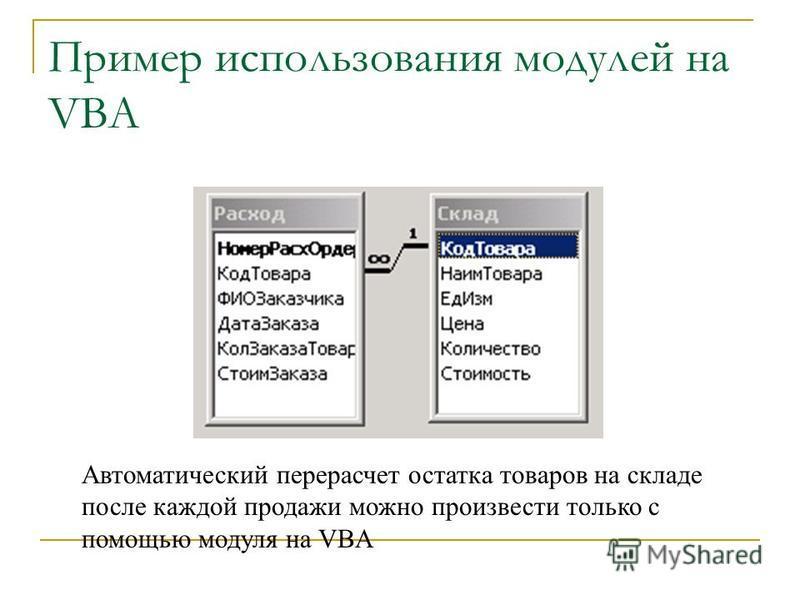 Пример использования модулей на VBA Автоматический перерасчет остатка товаров на складе после каждой продажи можно произвести только с помощью модуля на VBA