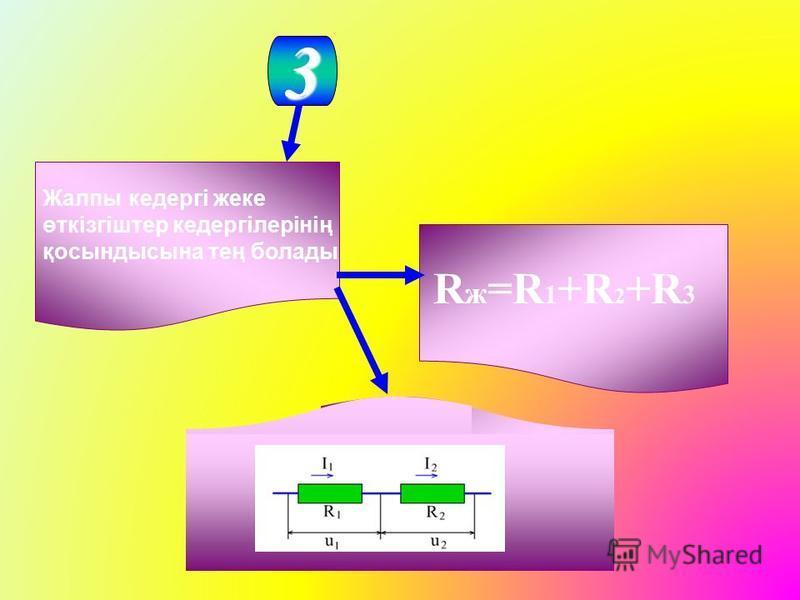 3 Жалпы кедергі жеке өткізгіштер кедергілерінің қосындысына тең болады Rж=R1+R2+R3Rж=R1+R2+R3