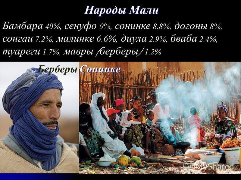 Народы Мали Бамбара 40%, сенуфо 9%, сонинке 8.8%, догоны 8%, сонгаи 7.2%, малинке 6.6%, диола 2.9%, бваба 2.4%, туареги 1.7%, мавры ( берберы ) 1.2% Сонинке Берберы