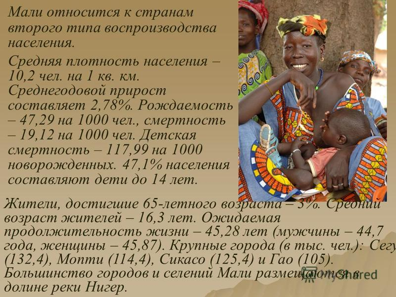 Мали относится к странам второго типа воспроизводства населения. Средняя плотность населения – 10,2 чел. на 1 кв. км. Среднегодовой прирост составляет 2,78%. Рождаемость – 47,29 на 1000 чел., смертность – 19,12 на 1000 чел. Детская смертность – 117,9