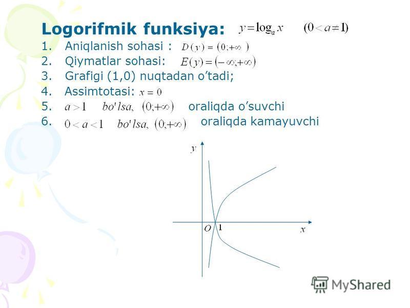Logorifmik funksiya: 1.Aniqlanish sohasi : 2.Qiymatlar sohasi: 3.Grafigi (1,0) nuqtadan otadi; 4. Assimtotasi: 5. oraliqda osuvchi 6. oraliqda kamayuvchi