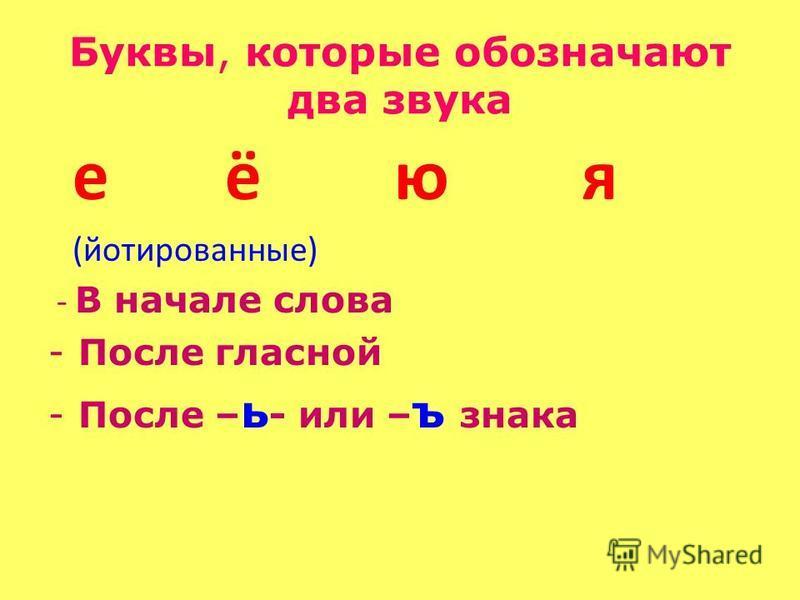 ГЛАСНЫЕ БУКВЫ – 10 а о у ы э е ё ю я и ГЛАСНЫЕ ЗВУКИ - 6 [а] [о] [у ] [ ы] [ и] [ э]