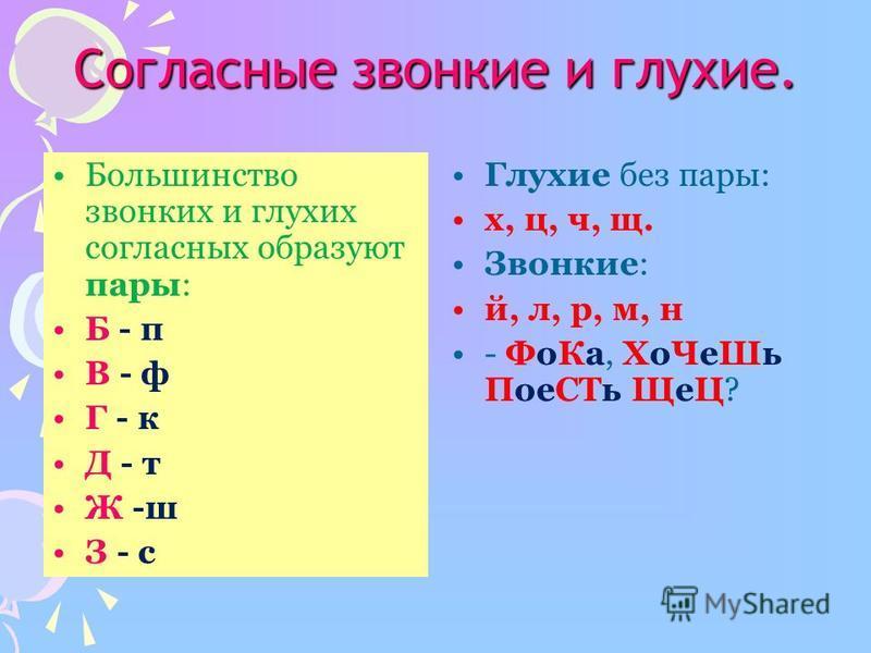 ВСЕГДА ТВЁРДЫЕ ЗВУКИ Ц Ж Ш