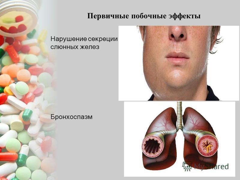 Первичные побочные эффекты Нарушение секреции слюнных желез Бронхоспазм