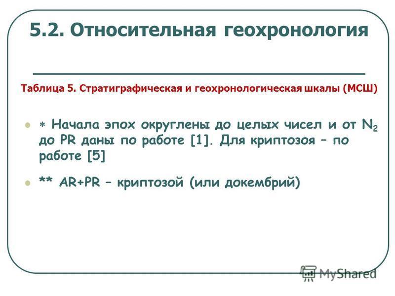 5.2. Относительная геохронология Таблица 5. Стратиграфическая и геохронологическая шкалы (МСШ) Начала эпох округлены до целых чисел и от N 2 до PR даны по работе [1]. Для криптозоя – по работе [5] ** AR+PR – криптозой (или докембрий)