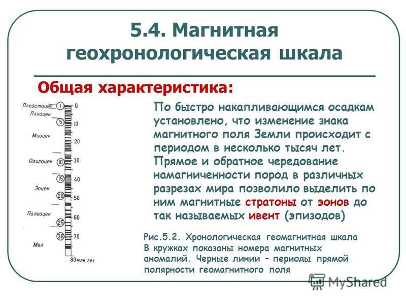 5.4. Магнитная геохронологическая шкала Общая характеристика: По быстро накапливающимся осадкам установлено, что изменение знака магнитного поля Земли происходит с периодом в несколько тысяч лет. Прямое и обратное чередование намагниченности пород в
