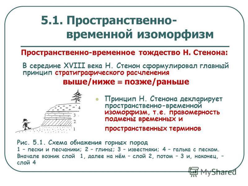 В середине XVIII века Н. Стенон сформулировал главный принцип стратиграфического расчленения выше/ниже позже/раньше Пространственно-временное тождество Н. Стенона: Принцип Н. Стенона декларирует пространственно-временной изоморфизм, т.е. правомерност