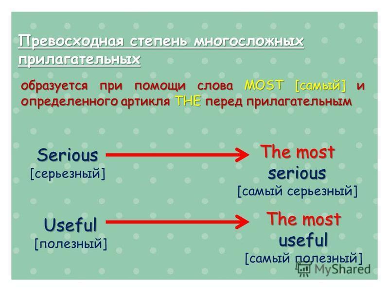 Превосходная степень многосложных прилагательных образуется при помощи слова MOST [самый] и определенного артикля THE перед прилагательным Serious [серьезный] The most serious [самый серьезный] Useful [полезный] The most useful [самый полезный]